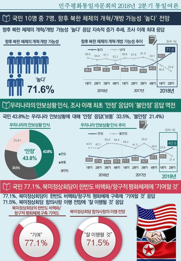 통일여론조사.JPG