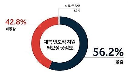민주평통 그래프.jpg
